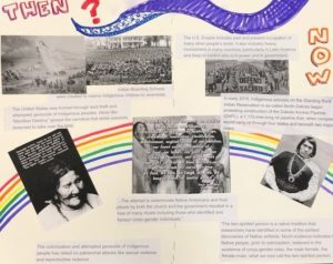 A poster explaining Native American colonization